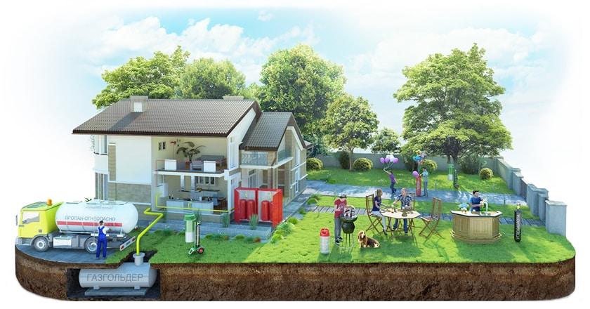 Автономное газовое отопление частного дома