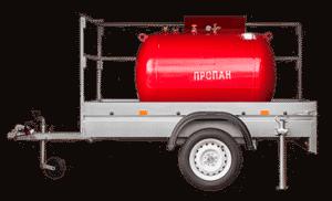 Продажа и установка автономной газификации - мини газгольдера в Екатеринбурге от компании ГАЗБУРГ