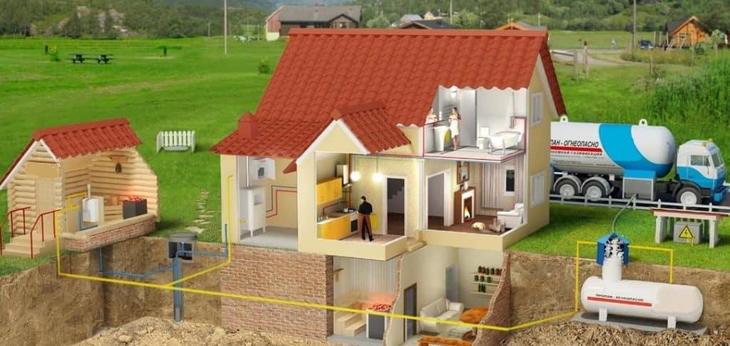 Автономное газовое отопление частного дома в Екатеринбурге и Санкт-Петербурге от компании ГАЗБУРГ