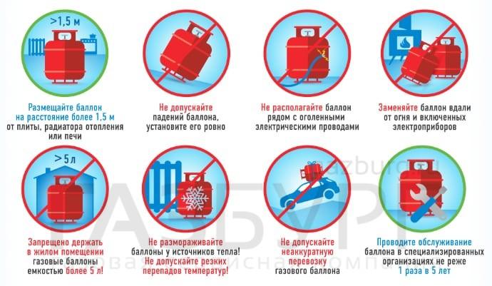 Правила эксплуатации газового баллона 5 литров